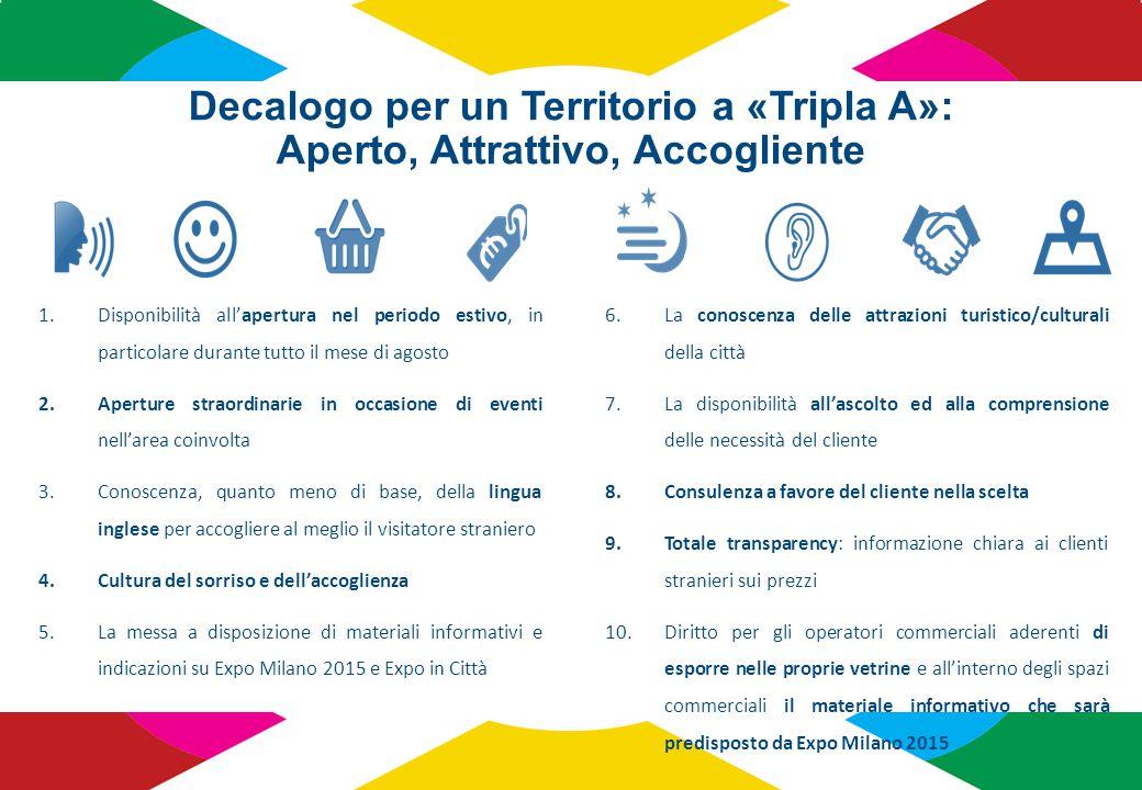 Decalogo per un Territorio a «Tripla A»: Aperto, Attrattivo, Accogliente 1.Disponibilità all'apertura nel periodo estivo, in particolare durante tutto