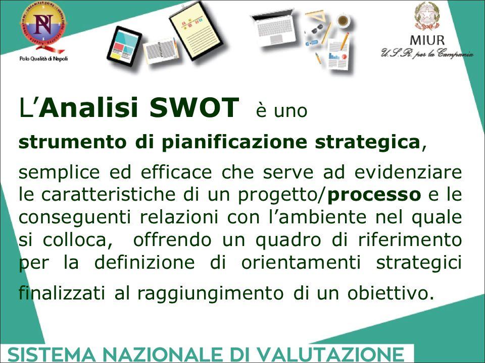 L'Analisi SWOT è uno strumento di pianificazione strategica, semplice ed efficace che serve ad evidenziare le caratteristiche di un progetto/processo e le conseguenti relazioni con l'ambiente nel quale si colloca, offrendo un quadro di riferimento per la definizione di orientamenti strategici finalizzati al raggiungimento di un obiettivo.