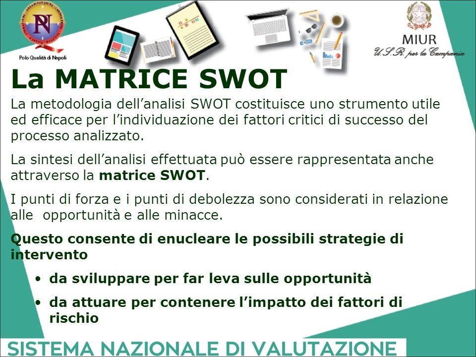 La MATRICE SWOT La metodologia dell'analisi SWOT costituisce uno strumento utile ed efficace per l'individuazione dei fattori critici di successo del processo analizzato.