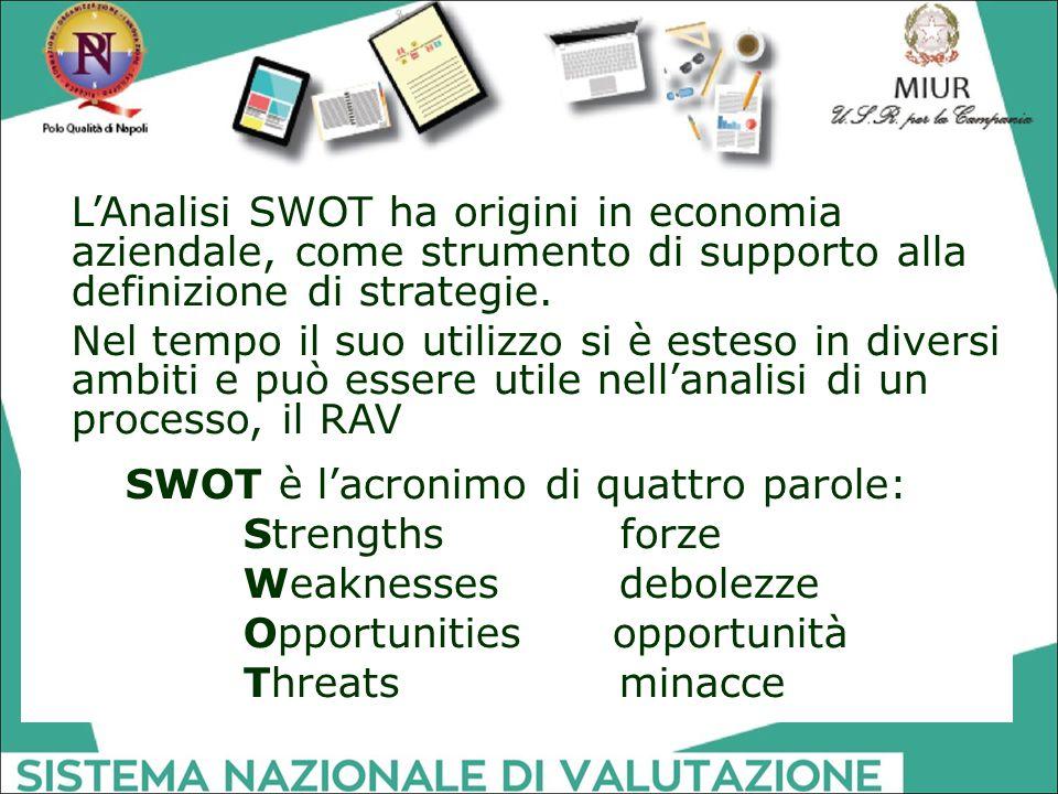 L'Analisi SWOT ha origini in economia aziendale, come strumento di supporto alla definizione di strategie. Nel tempo il suo utilizzo si è esteso in di