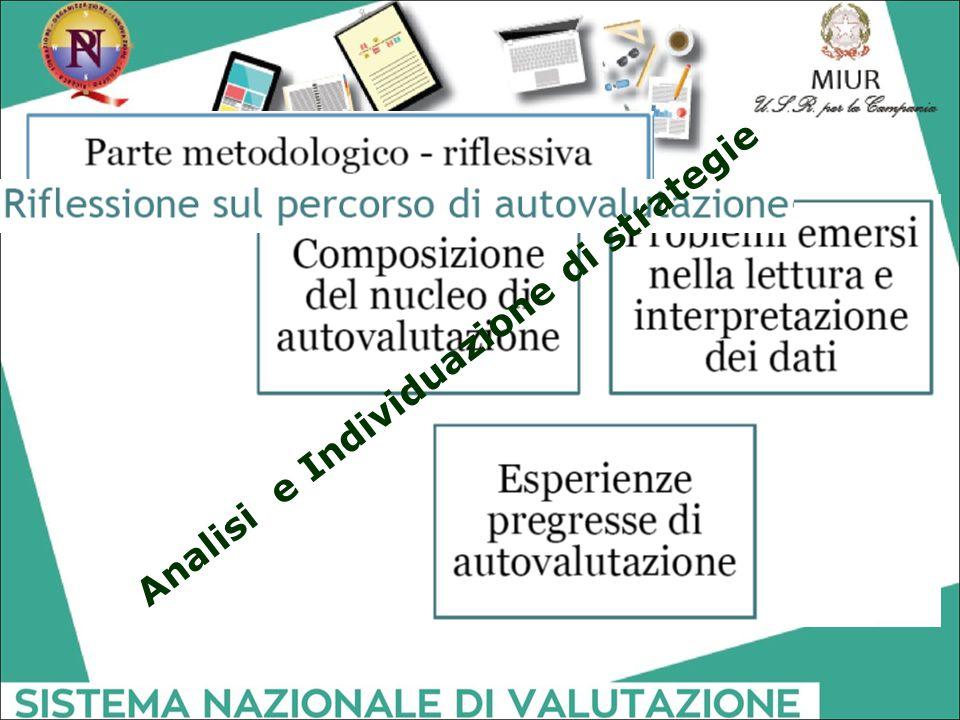 Lettura e analisi degli indicatori Gli indicatori consentono alla scuola di confrontare la propria situazione con valori di riferimento esterni.