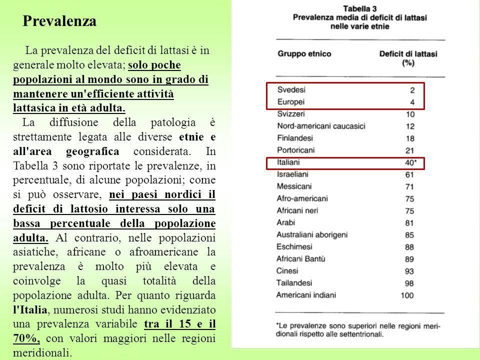 Prevalenza La prevalenza del deficit di lattasi è in generale molto elevata; solo poche popolazioni al mondo sono in grado di mantenere un'efficiente