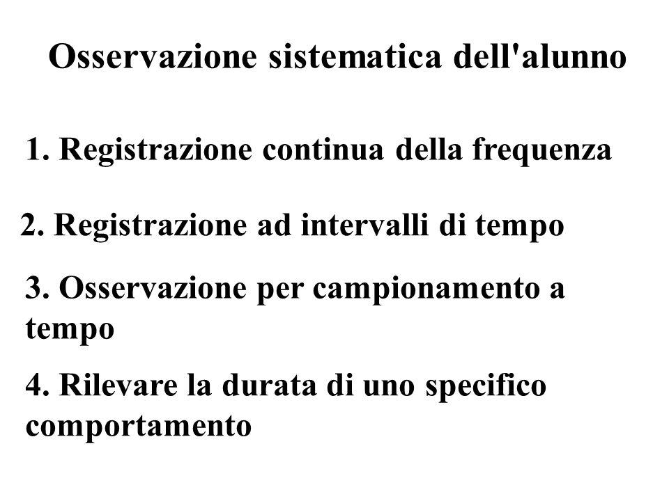 Osservazione sistematica dell alunno 1. Registrazione continua della frequenza 3.