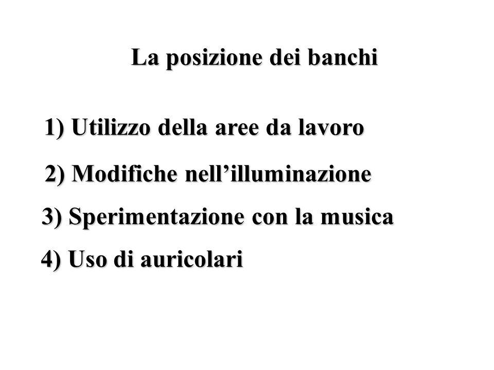 La posizione dei banchi 1) Utilizzo della aree da lavoro 2) Modifiche nell'illuminazione 3) Sperimentazione con la musica 4) Uso di auricolari