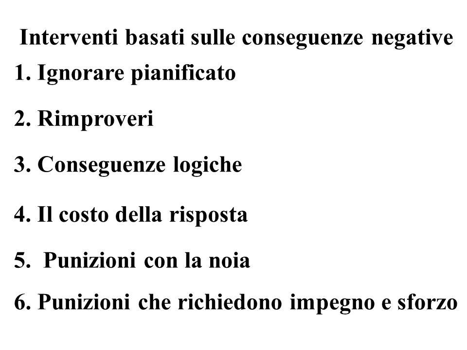 Interventi basati sulle conseguenze negative 1. Ignorare pianificato 2.