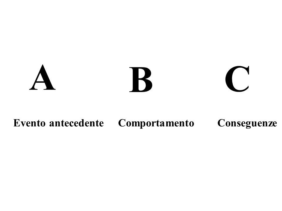 A B C Evento antecedente Comportamento Conseguenze