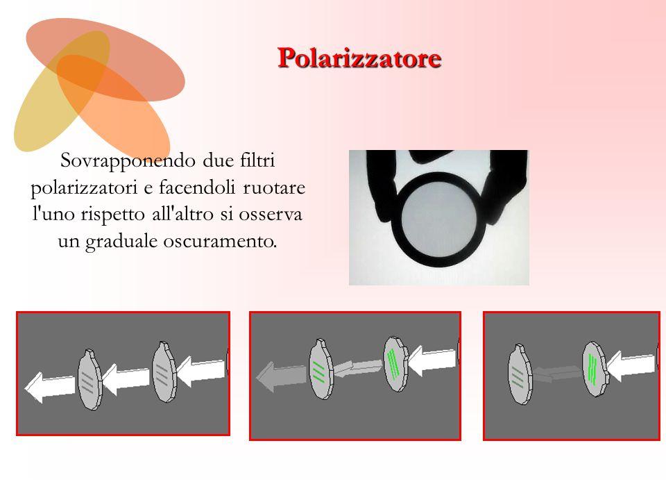 Polarizzatore Sovrapponendo due filtri polarizzatori e facendoli ruotare l'uno rispetto all'altro si osserva un graduale oscuramento.