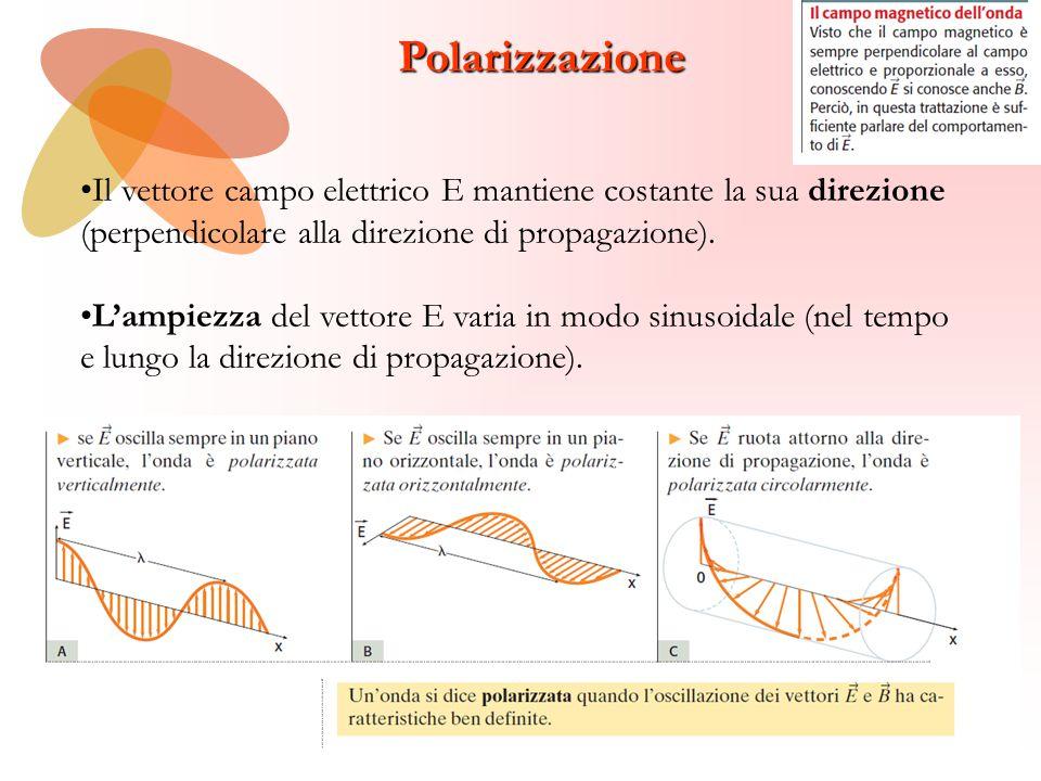 una sostanza risulta OTTICAMENTE ATTIVA se è in grado di ruotare il piano della luce polarizzata affinché la sostanza sia otticamente attiva, le sue molecole devono presentare una asimmetria nella loro struttura, tale da ruotare il piano di polarizzazione della luce.