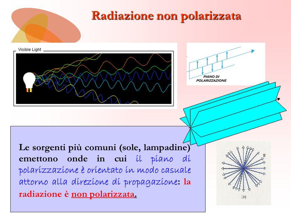 Polarizzazione Lineare Se tutte le onde che costituiscono la radiazione hanno la stessa direzione di oscillazione del campo elettrico (stesso piano di polarizzazione), la radiazione è polarizzata linearmente.