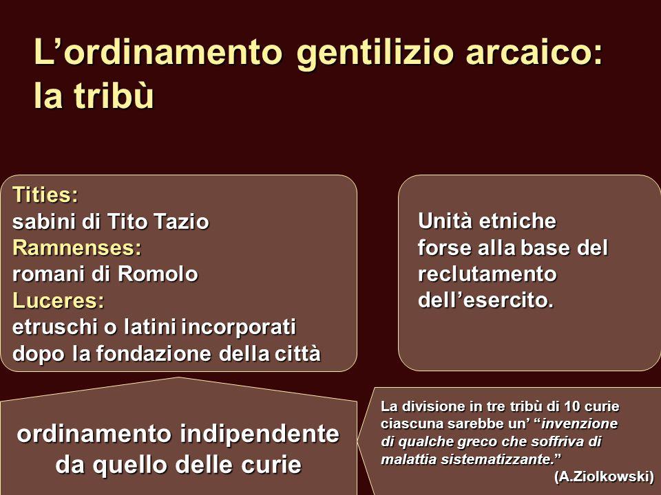 L'ordinamento gentilizio arcaico: la tribù Tities: sabini di Tito Tazio Ramnenses: romani di Romolo Luceres: etruschi o latini incorporati dopo la fon