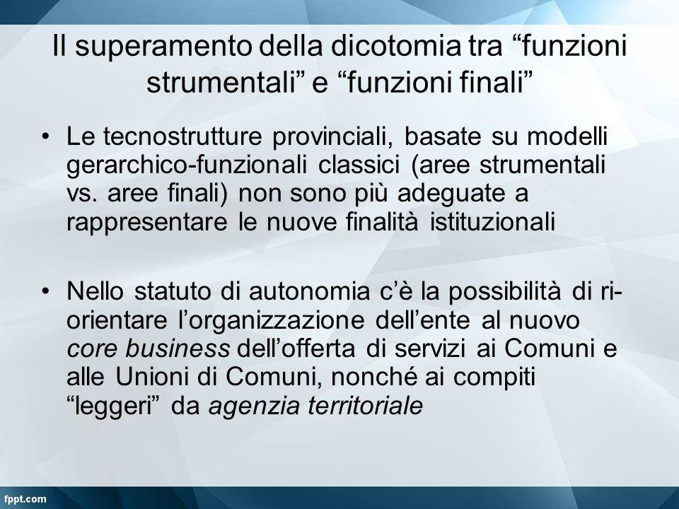 """Il superamento della dicotomia tra """"funzioni strumentali"""" e """"funzioni finali"""" Le tecnostrutture provinciali, basate su modelli gerarchico-funzionali c"""