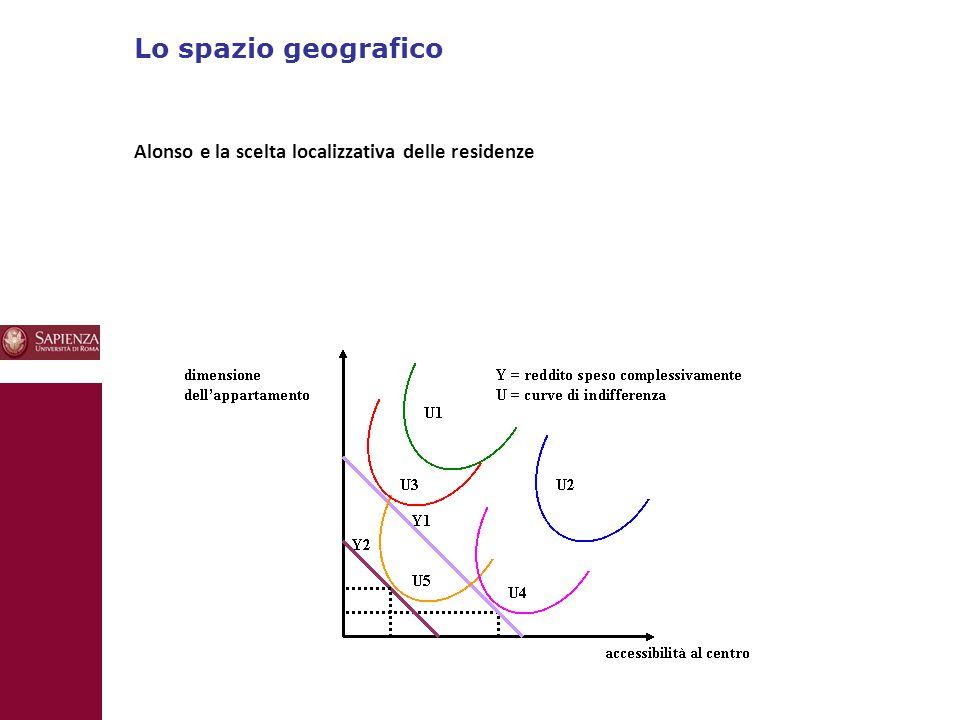 Lo spazio geografico 10 Alonso e la scelta localizzativa delle residenze