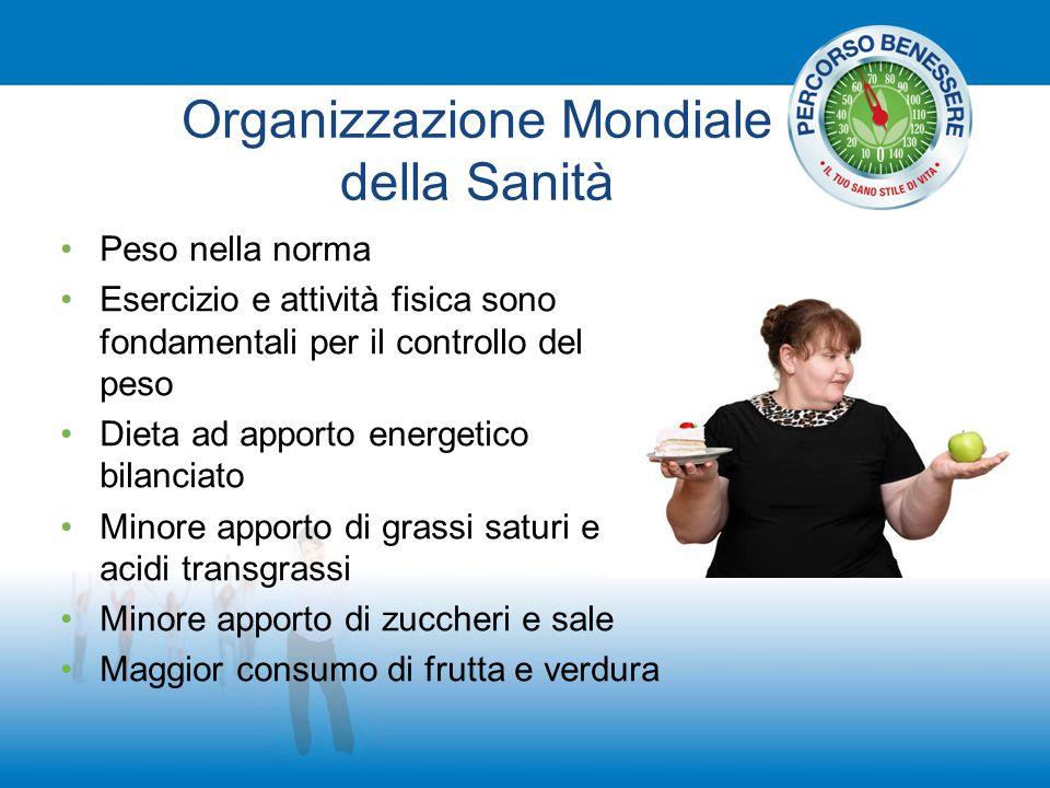 Organizzazione Mondiale della Sanità Peso nella norma Esercizio e attività fisica sono fondamentali per il controllo del peso Dieta ad apporto energet