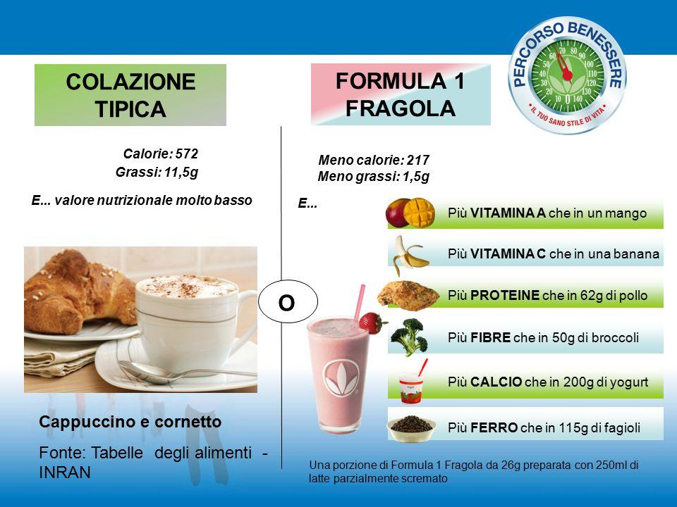 FORMULA 1 FRAGOLA Una porzione di Formula 1 Fragola da 26g preparata con 250ml di latte parzialmente scremato Meno calorie: 217 Meno grassi: 1,5g O CO