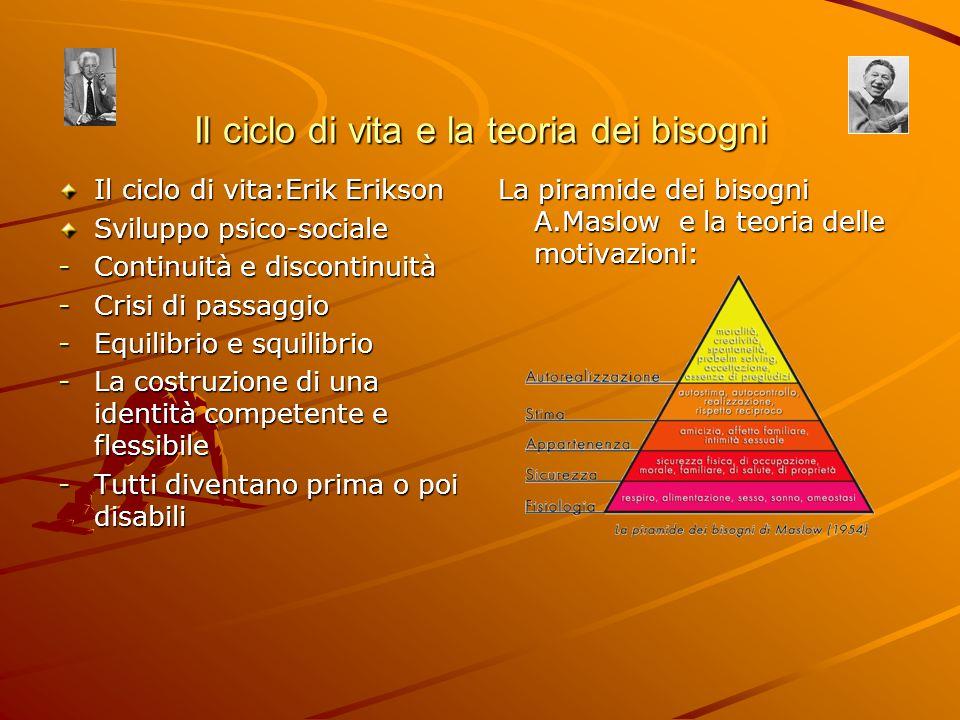 Il ciclo di vita e la teoria dei bisogni Il ciclo di vita:Erik Erikson Sviluppo psico-sociale -Continuità e discontinuità -Crisi di passaggio -Equilib