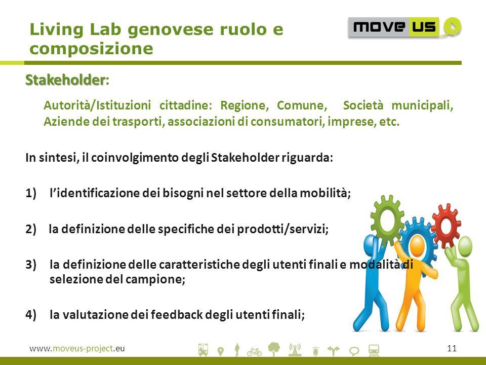 www.moveus-project.eu11 Stakeholder Stakeholder: Autorità/Istituzioni cittadine: Regione, Comune, Società municipali, Aziende dei trasporti, associazioni di consumatori, imprese, etc.