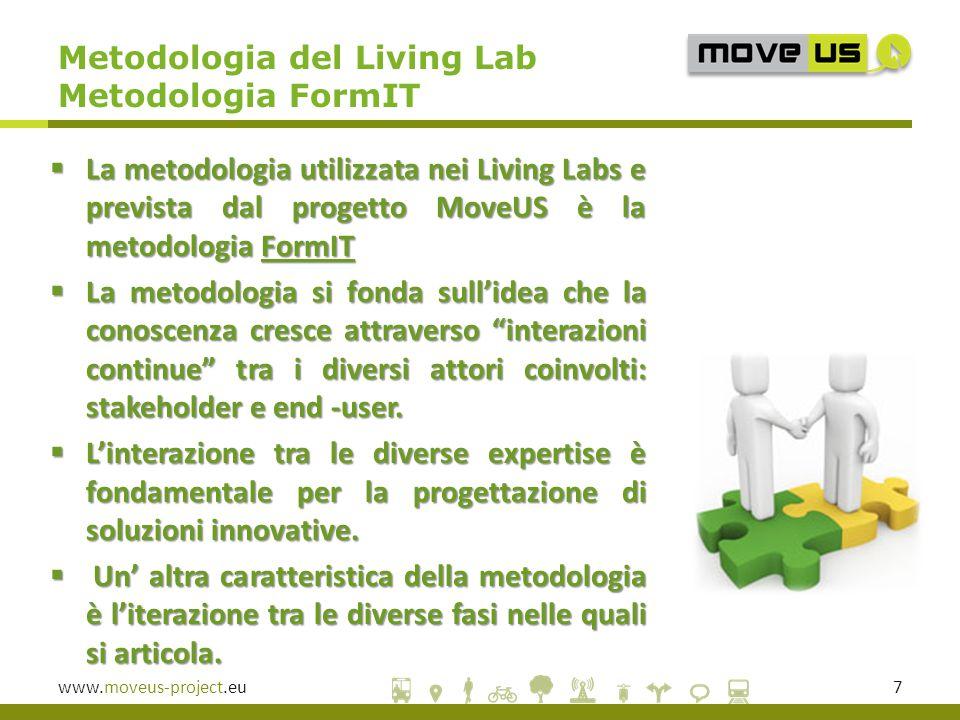 www.moveus-project.eu7  La metodologia utilizzata nei Living Labs e prevista dal progetto MoveUS è la metodologia FormIT  La metodologia si fonda sull'idea che la conoscenza cresce attraverso interazioni continue tra i diversi attori coinvolti: stakeholder e end -user.
