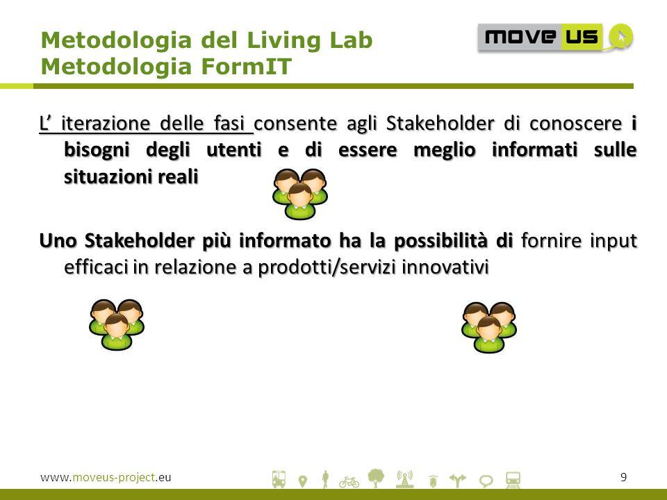 www.moveus-project.eu9 Metodologia del Living Lab Metodologia FormIT L' iterazione delle fasi consente agli Stakeholder di conoscere i bisogni degli utenti e di essere meglio informati sulle situazioni reali Uno Stakeholder più informato ha la possibilità di fornire input efficaci in relazione a prodotti/servizi innovativi