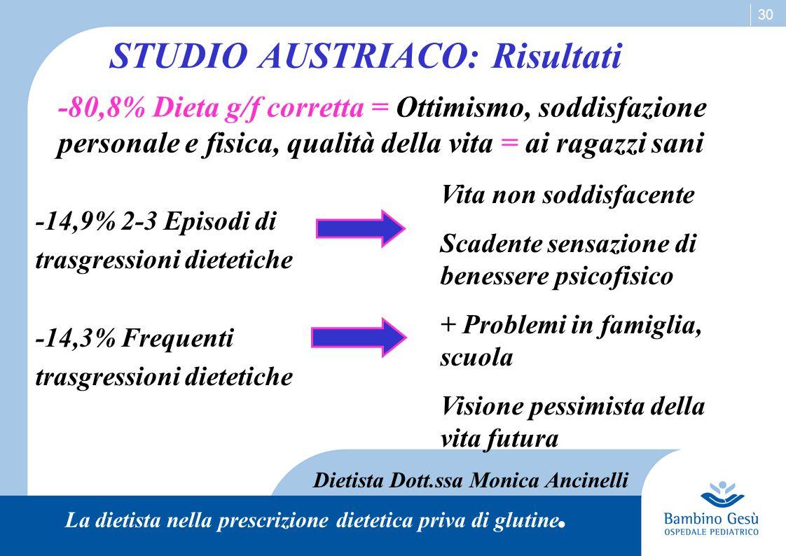 30 STUDIO AUSTRIACO: Risultati -14,9% 2-3 Episodi di trasgressioni dietetiche -14,3% Frequenti trasgressioni dietetiche Vita non soddisfacente Scadent