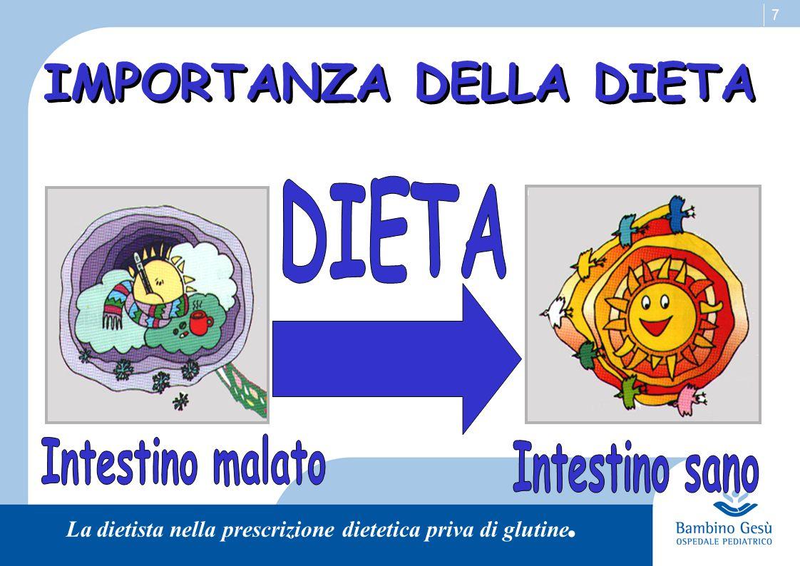 7 IMPORTANZA DELLA DIETA La dietista nella prescrizione dietetica priva di glutine.