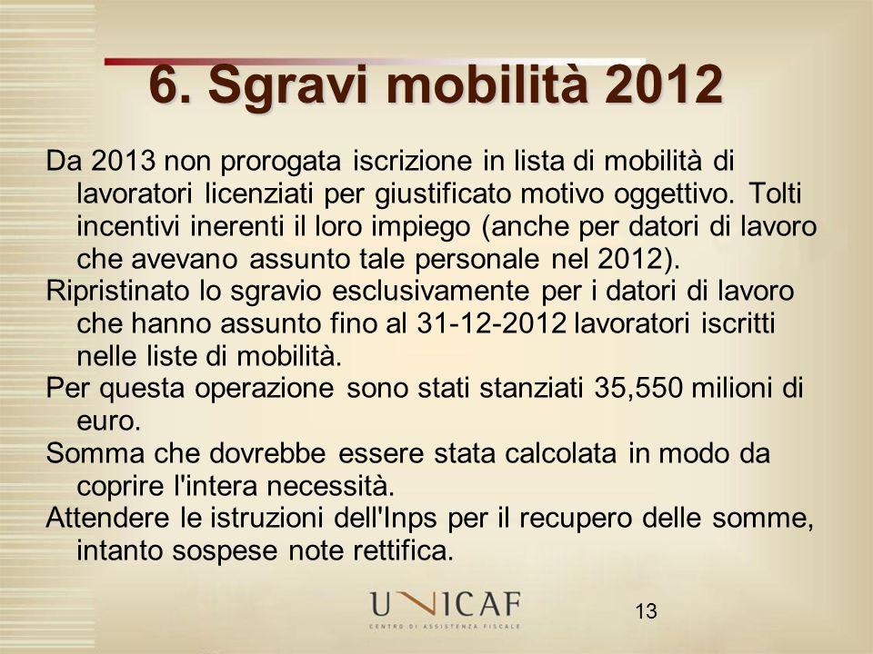 13 6. Sgravi mobilità 2012 Da 2013 non prorogata iscrizione in lista di mobilità di lavoratori licenziati per giustificato motivo oggettivo. Tolti inc