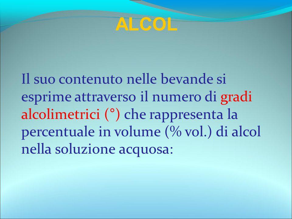 ALCOL Il suo contenuto nelle bevande si esprime attraverso il numero di gradi alcolimetrici (°) che rappresenta la percentuale in volume (% vol.) di a