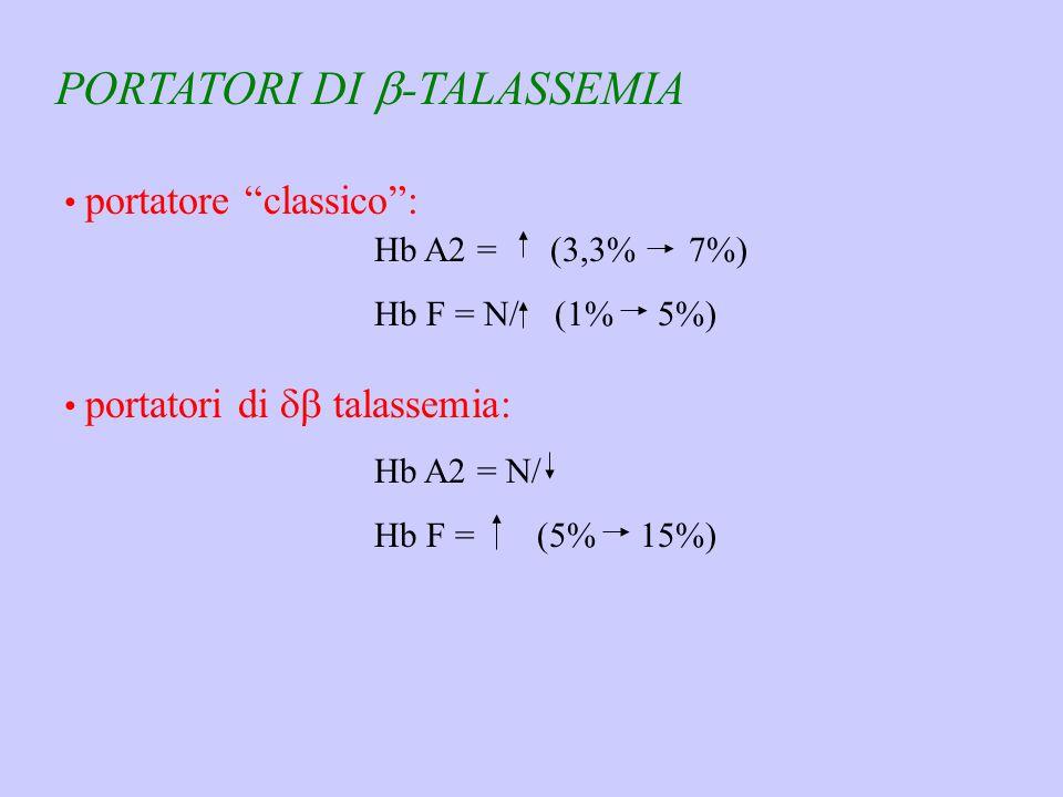 "PORTATORI DI  -TALASSEMIA portatore ""classico"": Hb A2 = (3,3% 7%) Hb F = N/ (1% 5%) portatori di  talassemia: Hb A2 = N/ Hb F = (5% 15%)"