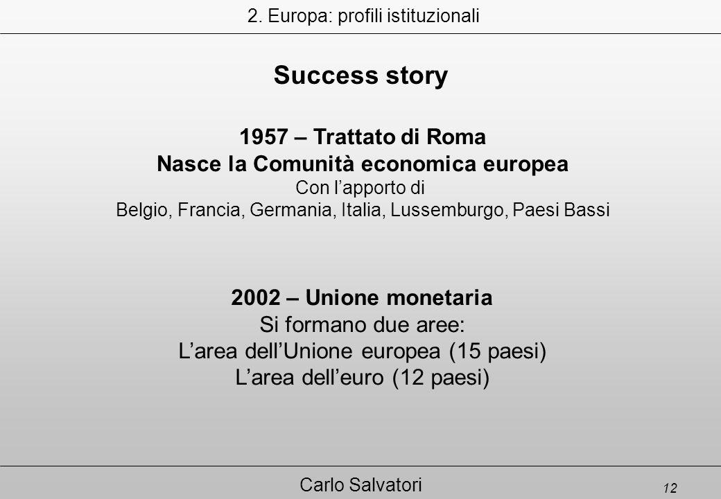 12 Carlo Salvatori Success story 2.