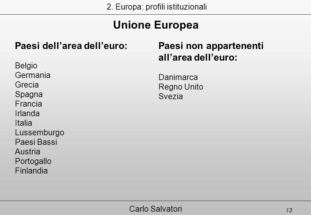 13 Carlo Salvatori Paesi dell'area dell'euro: Belgio Germania Grecia Spagna Francia Irlanda Italia Lussemburgo Paesi Bassi Austria Portogallo Finlandia Paesi non appartenenti all'area dell'euro: Danimarca Regno Unito Svezia Unione Europea 2.