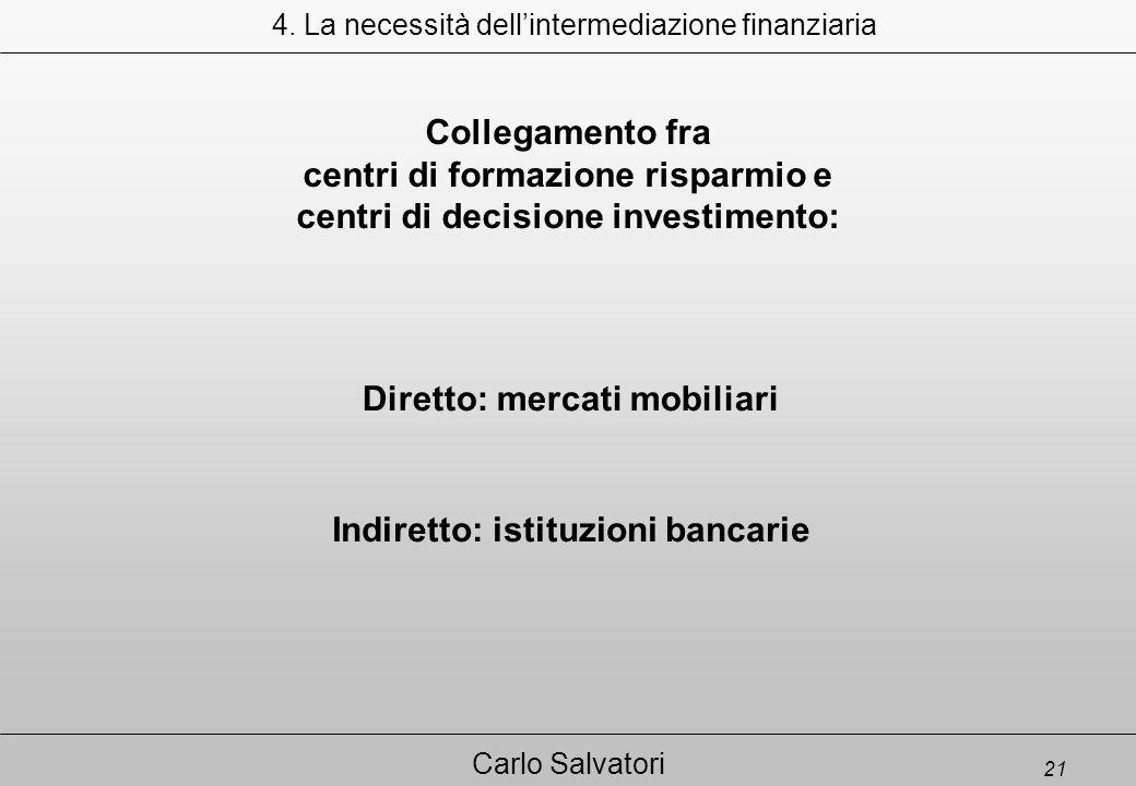 21 Carlo Salvatori Collegamento fra centri di formazione risparmio e centri di decisione investimento: Diretto: mercati mobiliari Indiretto: istituzioni bancarie 4.