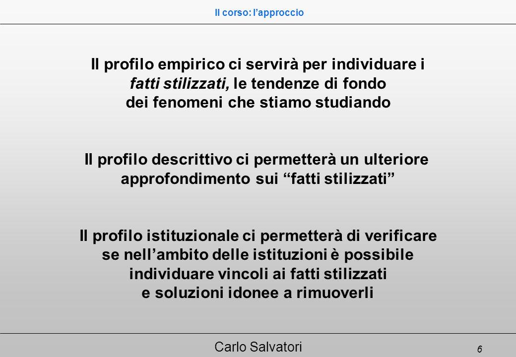 27 Carlo Salvatori 7.