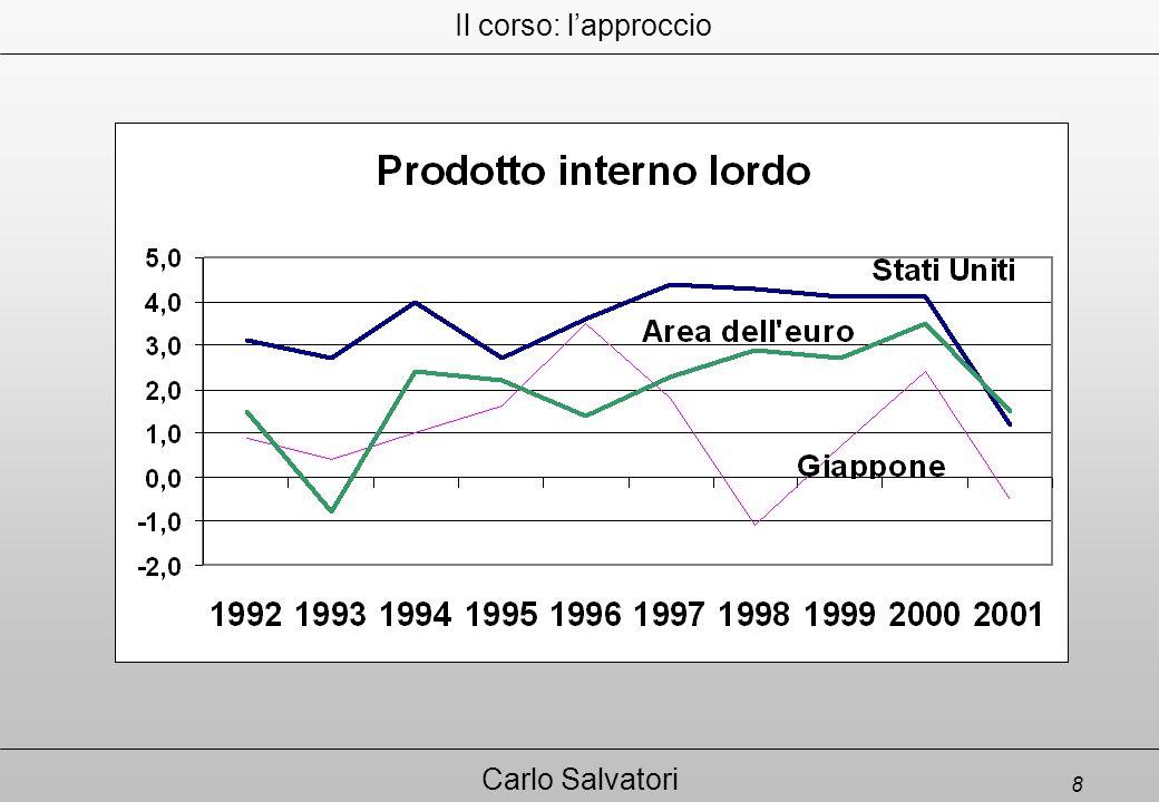 29 Carlo Salvatori Capitalismo manageriale Versus Capitalismo familiare 8.