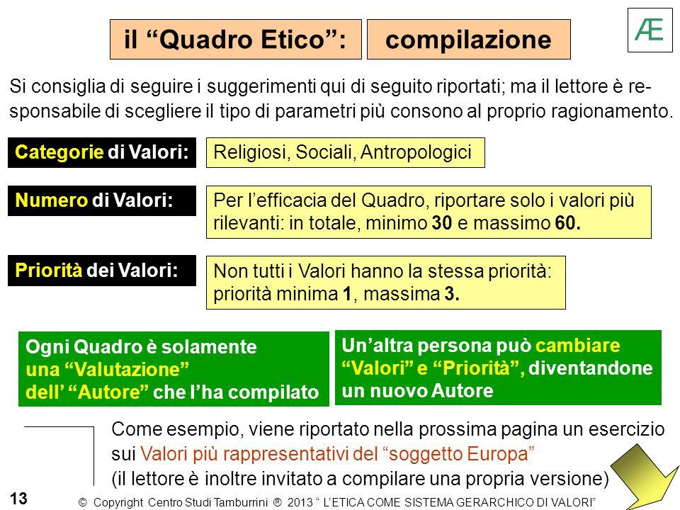 """il """"Quadro Etico"""": Æ compilazione Si consiglia di seguire i suggerimenti qui di seguito riportati; ma il lettore è re- sponsabile di scegliere il tipo"""