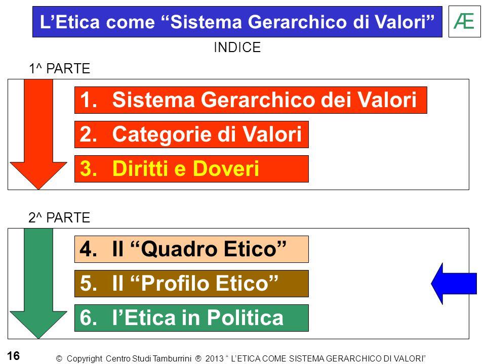 """1.Sistema Gerarchico dei Valori 2.Categorie di Valori 3.Diritti e Doveri Æ 1^ PARTE 2^ PARTE 16 L'Etica come """"Sistema Gerarchico di Valori"""" © Copyrigh"""
