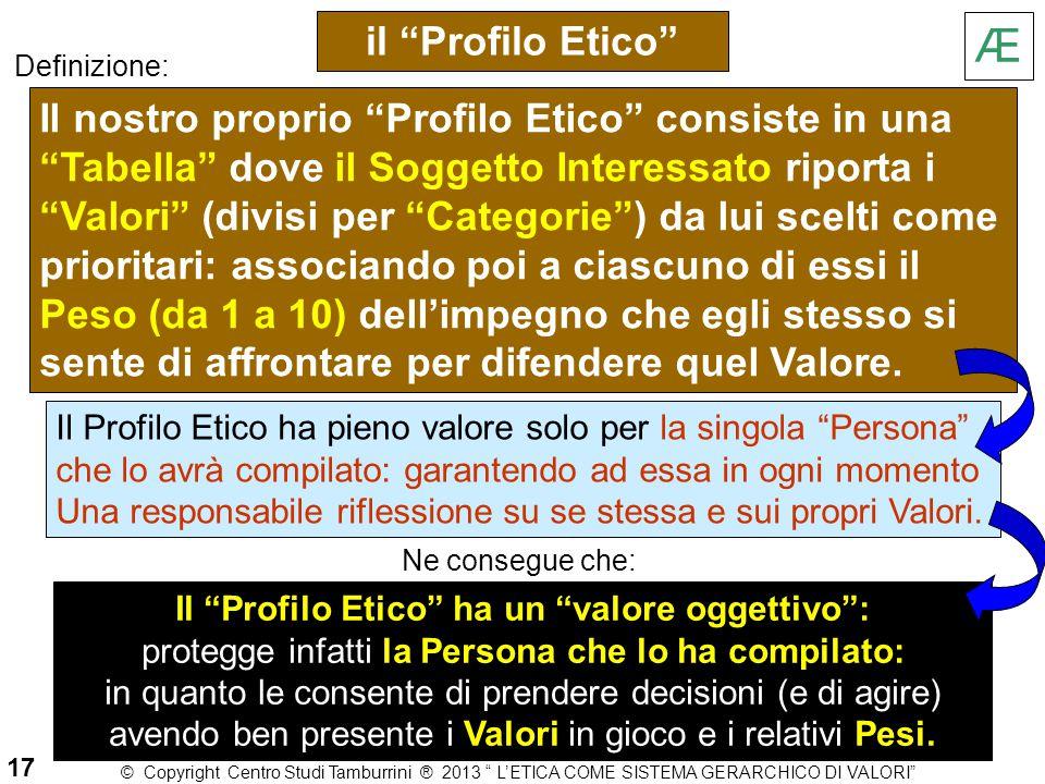"""il """"Profilo Etico"""" Il nostro proprio """"Profilo Etico"""" consiste in una """"Tabella"""" dove il Soggetto Interessato riporta i """"Valori"""" (divisi per """"Categorie"""""""