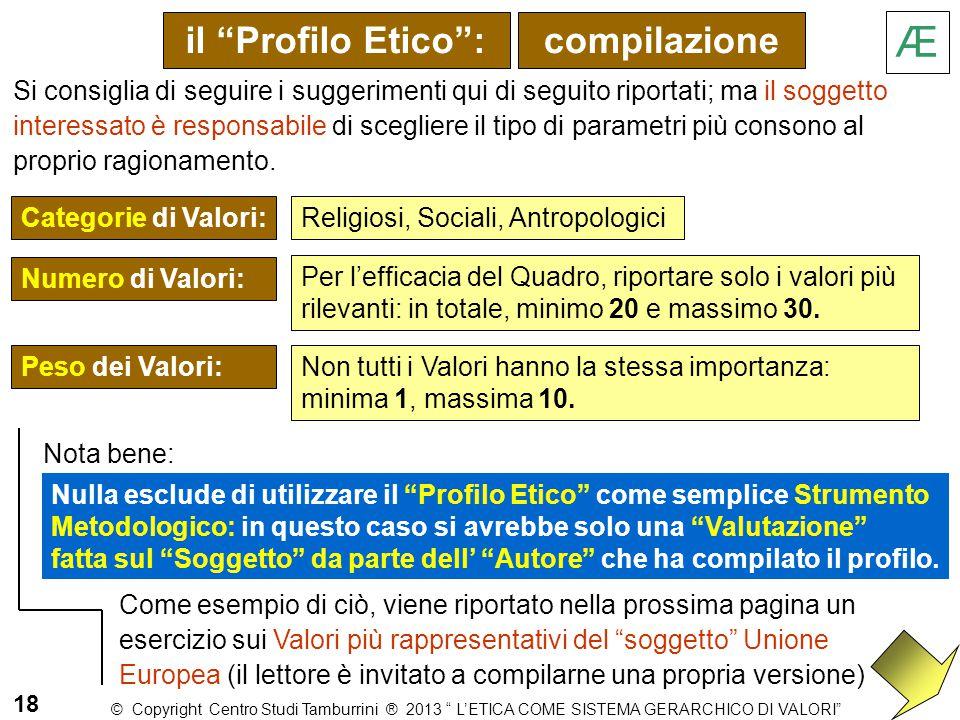 """il """"Profilo Etico"""": Æ compilazione Si consiglia di seguire i suggerimenti qui di seguito riportati; ma il soggetto interessato è responsabile di scegl"""