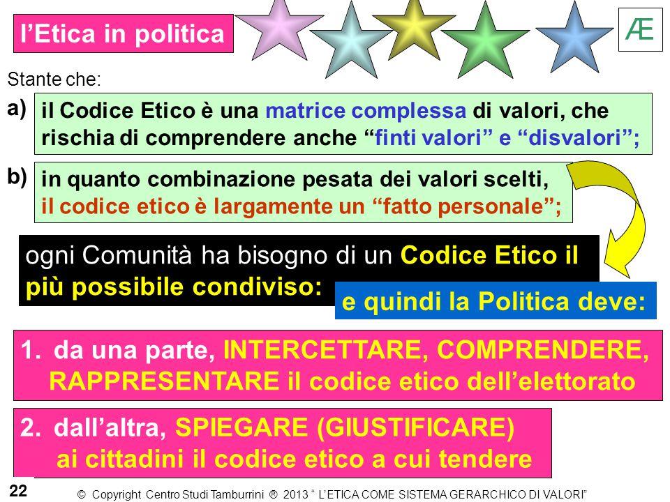 """l'Etica in politica in quanto combinazione pesata dei valori scelti, il codice etico è largamente un """"fatto personale""""; ogni Comunità ha bisogno di un"""