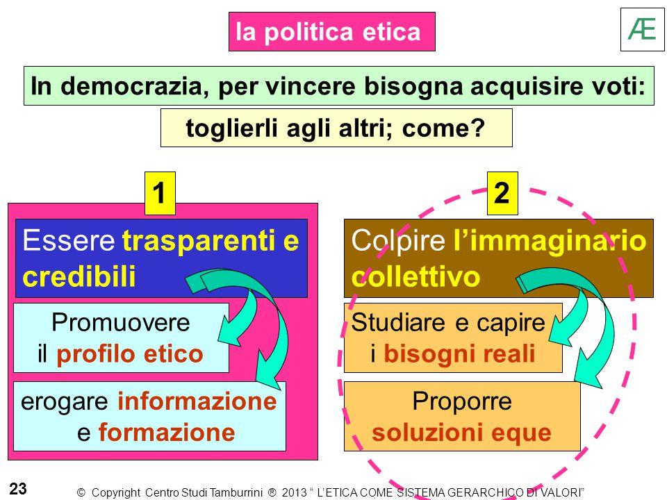 la politica etica In democrazia, per vincere bisogna acquisire voti: toglierli agli altri; come? Colpire l'immaginario collettivo Essere trasparenti e