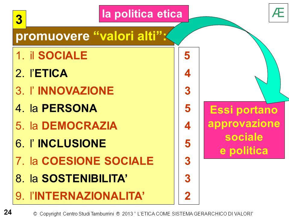 """Essi portano approvazione sociale e politica 5 4 3 5 4 5 3 2 promuovere """"valori alti"""": 1.il SOCIALE 2.l'ETICA 3.l' INNOVAZIONE 4.la PERSONA 5.la DEMOC"""