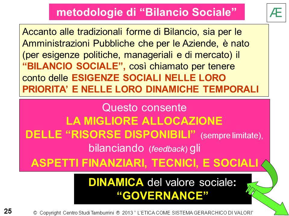 """metodologie di """"Bilancio Sociale"""" Accanto alle tradizionali forme di Bilancio, sia per le Amministrazioni Pubbliche che per le Aziende, è nato (per es"""