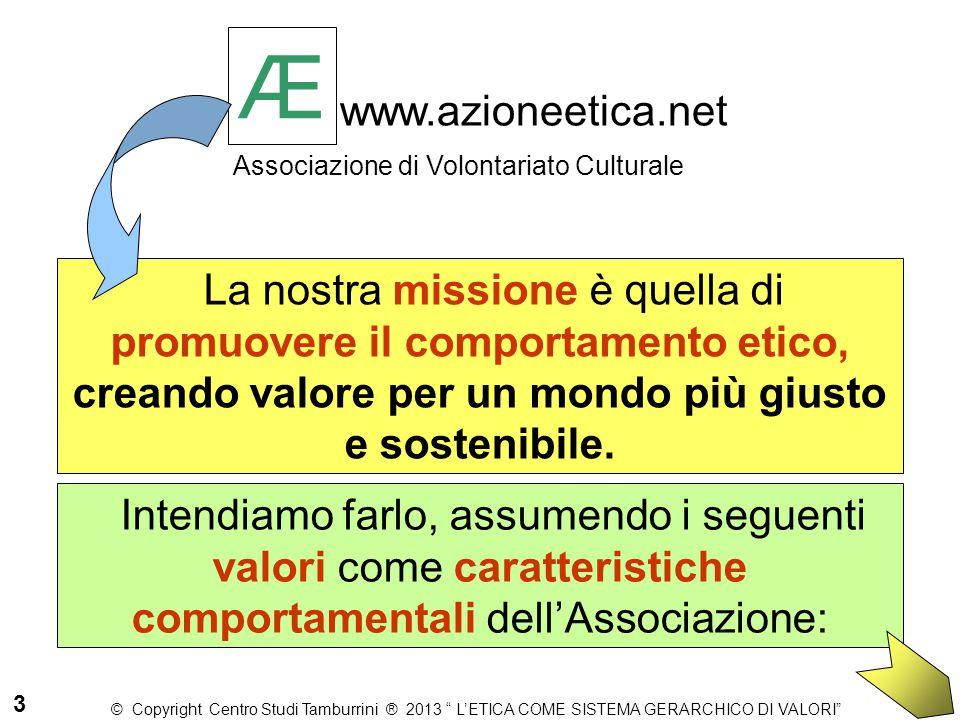 Essi portano approvazione sociale e politica 5 4 3 5 4 5 3 2 promuovere valori alti : 1.il SOCIALE 2.l'ETICA 3.l' INNOVAZIONE 4.la PERSONA 5.la DEMOCRAZIA 6.l' INCLUSIONE 7.la COESIONE SOCIALE 8.la SOSTENIBILITA' 9.l'INTERNAZIONALITA' Æ 3 24 © Copyright Centro Studi Tamburrini ® 2013 L'ETICA COME SISTEMA GERARCHICO DI VALORI la politica etica