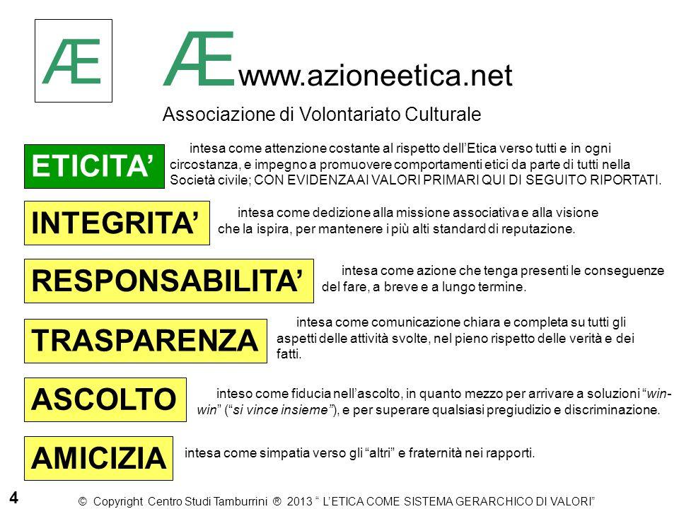 """Æ www.azioneetica.net Associazione di Volontariato Culturale Æ intesa come simpatia verso gli """"altri"""" e fraternità nei rapporti. ETICITA' INTEGRITA' A"""