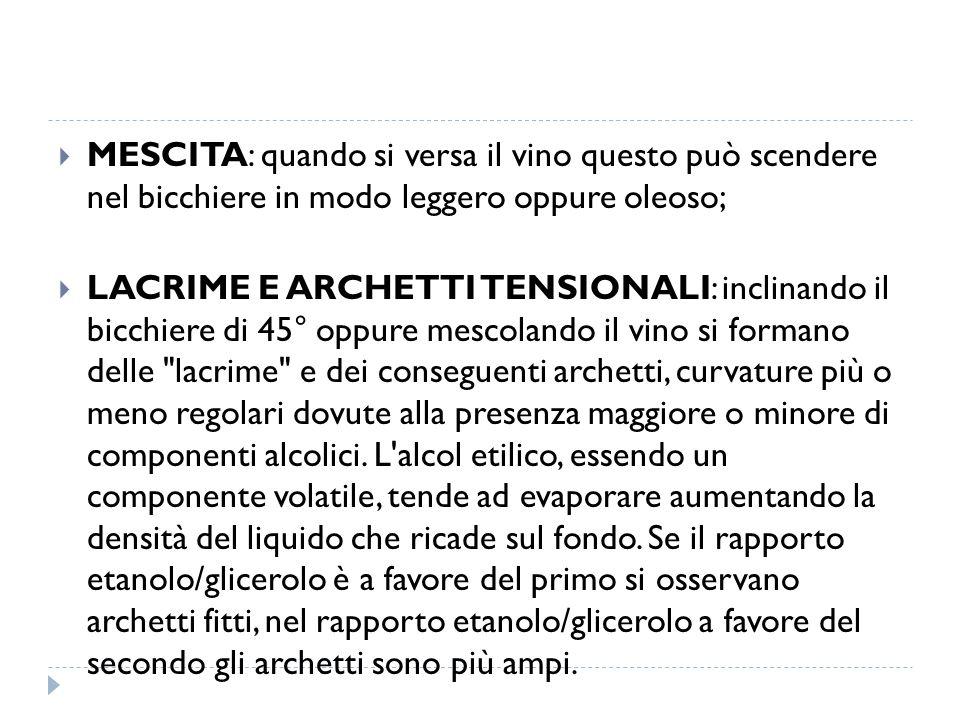  MESCITA: quando si versa il vino questo può scendere nel bicchiere in modo leggero oppure oleoso;  LACRIME E ARCHETTI TENSIONALI: inclinando il bic
