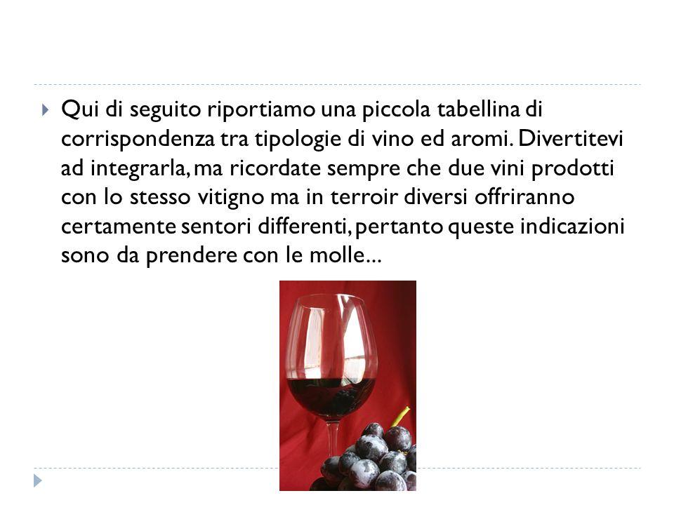  Qui di seguito riportiamo una piccola tabellina di corrispondenza tra tipologie di vino ed aromi. Divertitevi ad integrarla, ma ricordate sempre che