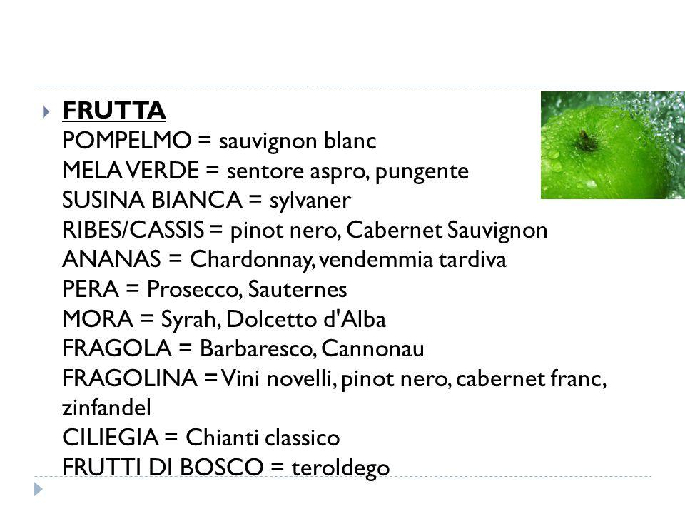  FRUTTA POMPELMO = sauvignon blanc MELA VERDE = sentore aspro, pungente SUSINA BIANCA = sylvaner RIBES/CASSIS = pinot nero, Cabernet Sauvignon ANANAS = Chardonnay, vendemmia tardiva PERA = Prosecco, Sauternes MORA = Syrah, Dolcetto d Alba FRAGOLA = Barbaresco, Cannonau FRAGOLINA = Vini novelli, pinot nero, cabernet franc, zinfandel CILIEGIA = Chianti classico FRUTTI DI BOSCO = teroldego