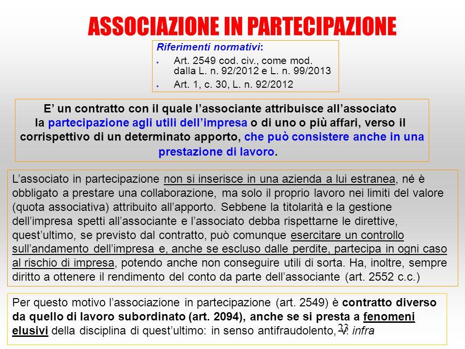 23 Riferimenti normativi:  Art. 2549 cod. civ., come mod. dalla L. n. 92/2012 e L. n. 99/2013  Art. 1, c. 30, L. n. 92/2012 ASSOCIAZIONE IN PARTECIP