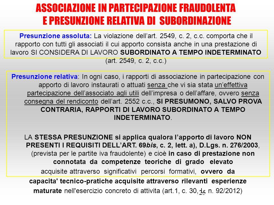 25 Presunzione assoluta: La violazione dell'art. 2549, c. 2, c.c. comporta che il rapporto con tutti gli associati il cui apporto consista anche in un