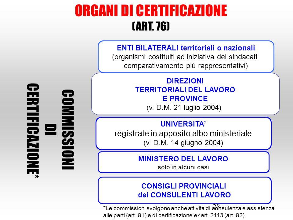 28 ORGANI DI CERTIFICAZIONE (ART. 76) COMMISSIONI DI CERTIFICAZIONE* ENTI BILATERALI territoriali o nazionali (organismi costituiti ad iniziativa dei