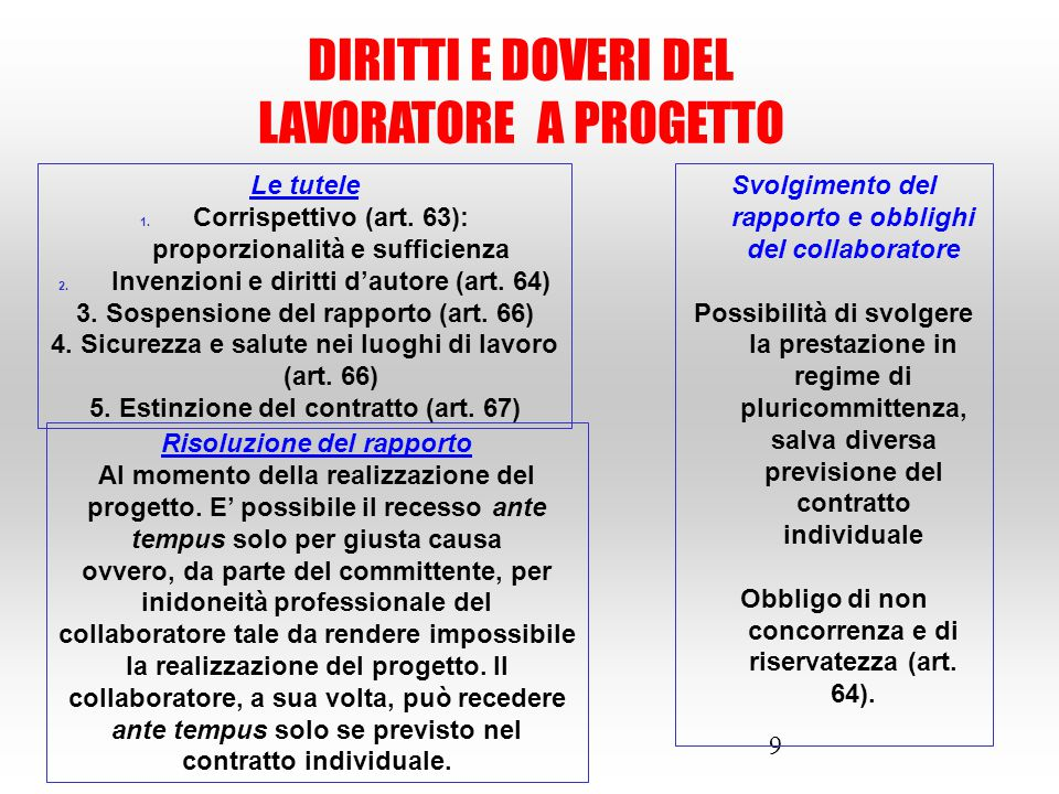 9 DIRITTI E DOVERI DEL LAVORATORE A PROGETTO Le tutele 1. Corrispettivo (art. 63): proporzionalità e sufficienza 2. Invenzioni e diritti d'autore (art
