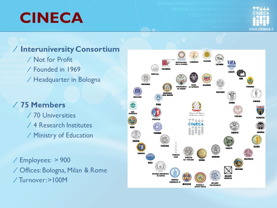 ⁄ Employees: > 900 ⁄ Offices: Bologna, Milan & Rome ⁄ Turnover: >100M ⁄ Interuniversity Consortium ⁄ Not for Profit ⁄ Founded in 1969 ⁄ Headquarter in